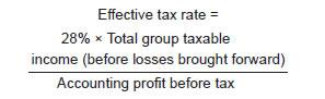 Effective tax rate = 28% × Total group taxable income (before losses brought forward) / Accounting profit before tax